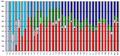 WA Elections 1890-2005.png