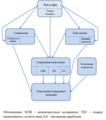 Теоретичекие источники психологии социального познания.png