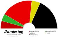 16e-Bundestag.png