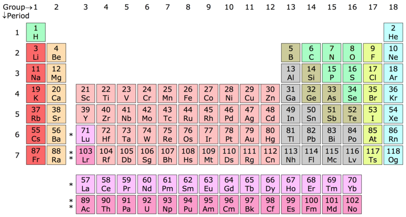 Fil:18 column periodic table, with Lu and Lr in group 3.png