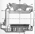 1911 Britannica - Bearings - axle box1.png