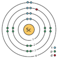 21 scandium (Sc) enhanced Bohr model.png