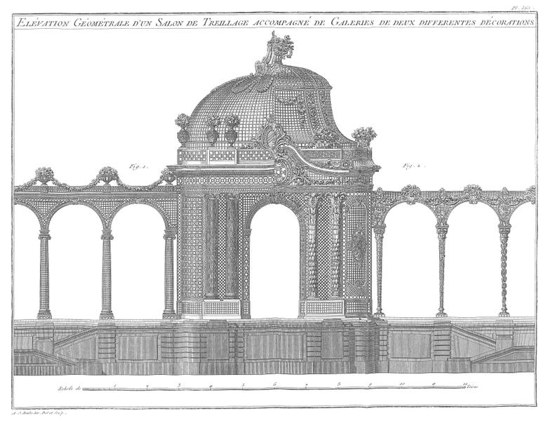 File:A-J Roubo - L'Art du Menuisier - Planche 365.png