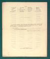 AGAD (11) Lista członków Zjednoczonej Emigracji Polskiej, Pudło 663, s. 130.png