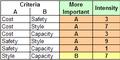 AHPJonesCriteria01.png