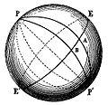 ARAGO Francois Astronomie Populaire T1 page 0324 Fig98.jpg