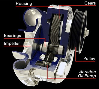 Centrifugal-type supercharger - Centrifugal superCharger components