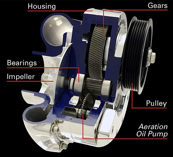 Centrifugal Supercharger Design: Supercharger