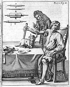 A early blood transfusion from lamb to man Wellcome L0000096.jpg