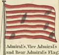 Admiral's, Vice Admiral's and Rear Admiral's Flag. Johnson's new chart of national emblems, 1868.jpg