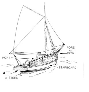 Port and starboard Nautical terms for direction