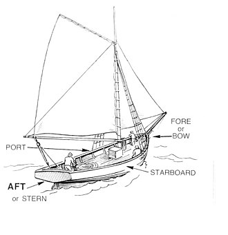 Port and starboard - Image: Aft (PSF)