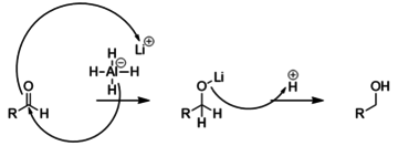 Carbonyl Reduction Wikipedia