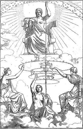 Ananke - Ananke the personification of Necessity, above the Moirai, the Fates.