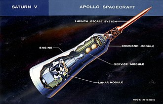 Apollo (spacecraft) - Complete Apollo spacecraft stack: Launch Escape System, Command Module, Service Module, Lunar Module, and Spacecraft LM Adapter