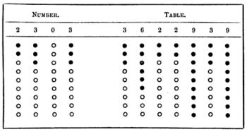 Key-value database - Wikipedia