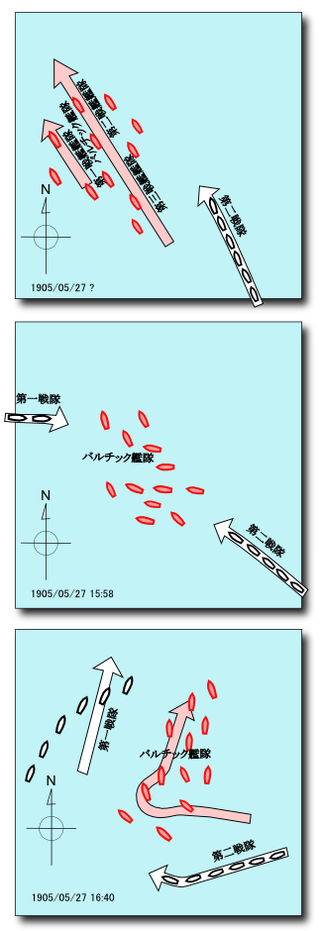 320px-Battle_of_Tsushima_%28Chart_7-9%29_J.PNG