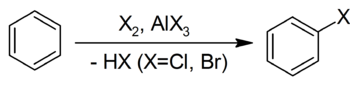 Halogenation of Benzene, X = Br, Cl, I