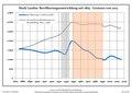 Bevölkerungsentwicklung Mark Landin.pdf