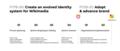Brand plan timeline - Wikimedia brand project .png