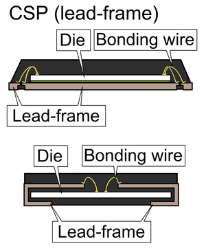 Lead (electronics) - Lead frame of an SMD package