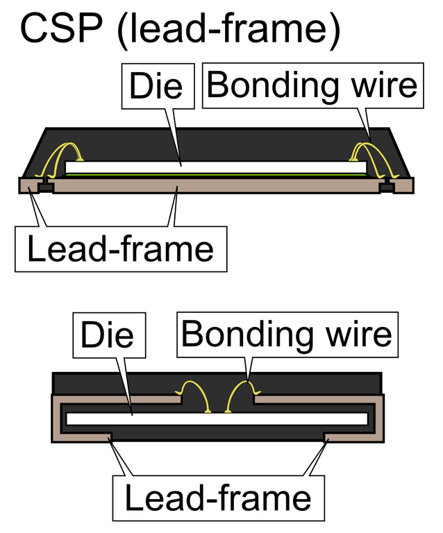 Lead Frame