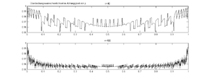 Coverage Probability of Clopper-Pearson confid...