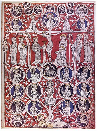 Tree of virtues and tree of vices - Image: Cod Crem 243 img 01