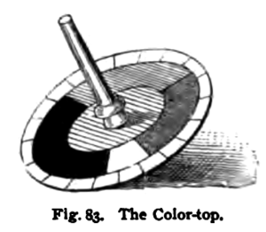 Color triangle - Image: Color top 1895