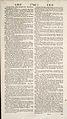 Cyclopaedia, Chambers - Volume 1 - 0170.jpg