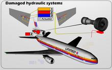 Crash landing the rescue of flight 232 online dating