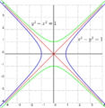 Drini-conjugatehyperbolas.png
