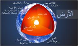 كتاب علم الارض pdf