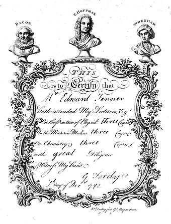 A lecturer's certificate of attendance given to Jenner. He attended many lectures on chemistry, medicine and physics. Edward Jenner, certificate of attendance at Wellcome L0020702.jpg