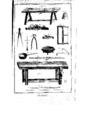 Encyclopedie volume 3-257.png