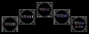 String quintet - Viola quintet