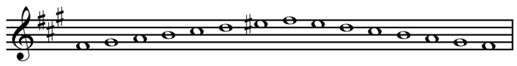 F-sharp harmonic minor scale ascending and descending