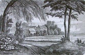 Farumgård - Farumgård in 1860