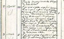 Lateinischer Eintrag Fridericus Franciscus Choppen im Kirchenbuch über die Taufe Chopins am 23.April 1810 (Quelle: Wikimedia)