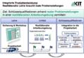IPEK - Institut für Produktentwicklung, Kernelemente KaLeP.png