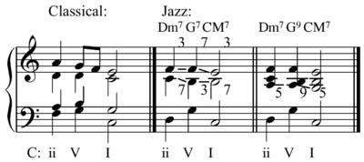 ii–V–I progression - Wikipedia