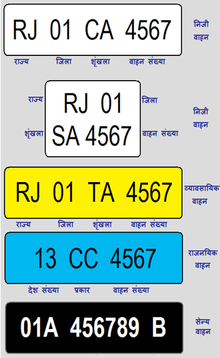 Indian Vehicle Registration Plates Demo.png