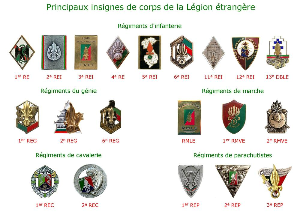 Logos of the regiments of the French Foreign Legion. - French Foreign Legion