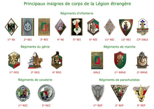 French Foreign Legion Insignia