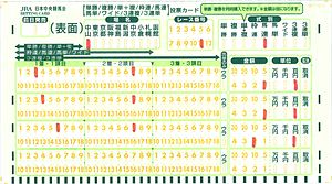 Optical mark recognition - OMR betting form used in Japan Racing Association Fukushima Racecourse, Japan.