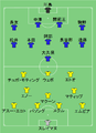 Japan-Cameroon line ups.png