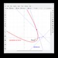 Kig parabola screenshot.png