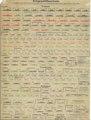 Kriegsschiffsverluste - NARA - 6997189 (page 2).pdf