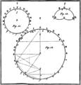 La Geometria del Compasso Fig 02.png