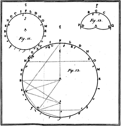 Fig. 11. sino alla 13.